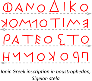greek boustrophedon